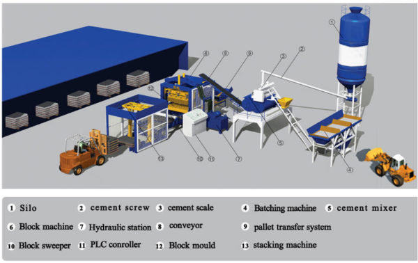 Structure of fly ash brick making machine