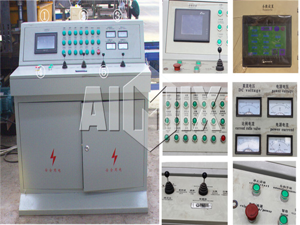control system of concrete block machine of sale