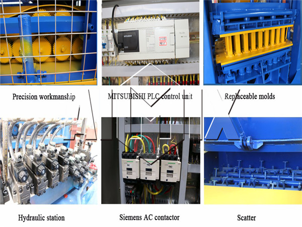 Main elements of hydraulic block machine