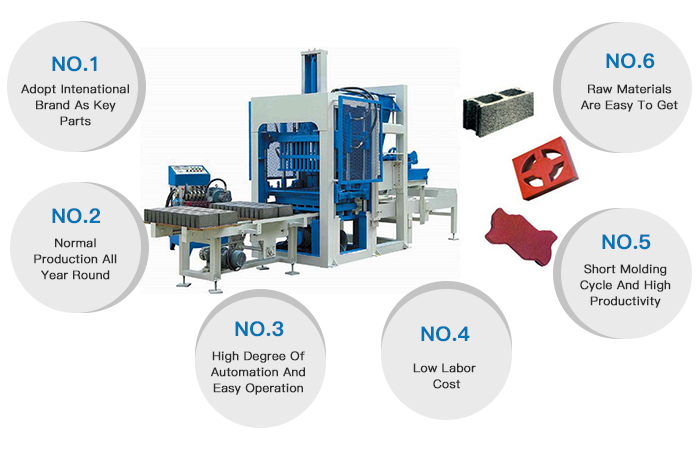 QT8-15 semi automatic fly ash brick machine