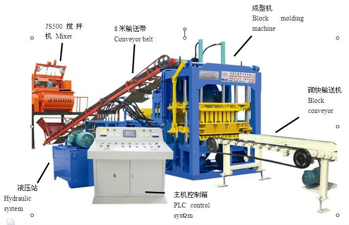 ecological brick making machines