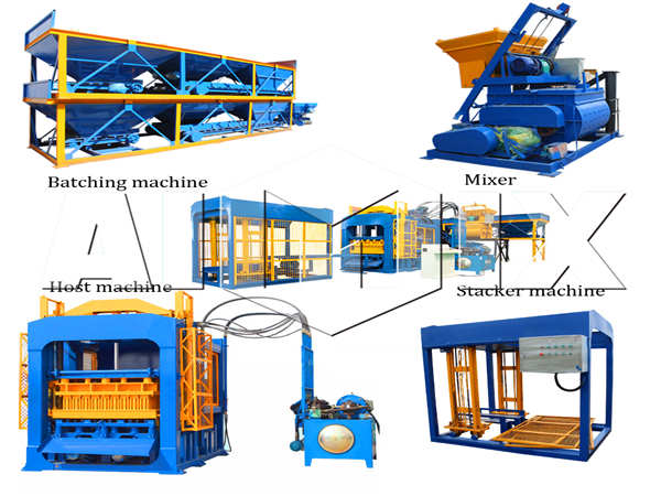 special design of the machine