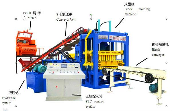 ABM-6S interlocking bricks machine