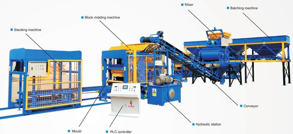 components of cement brick machine