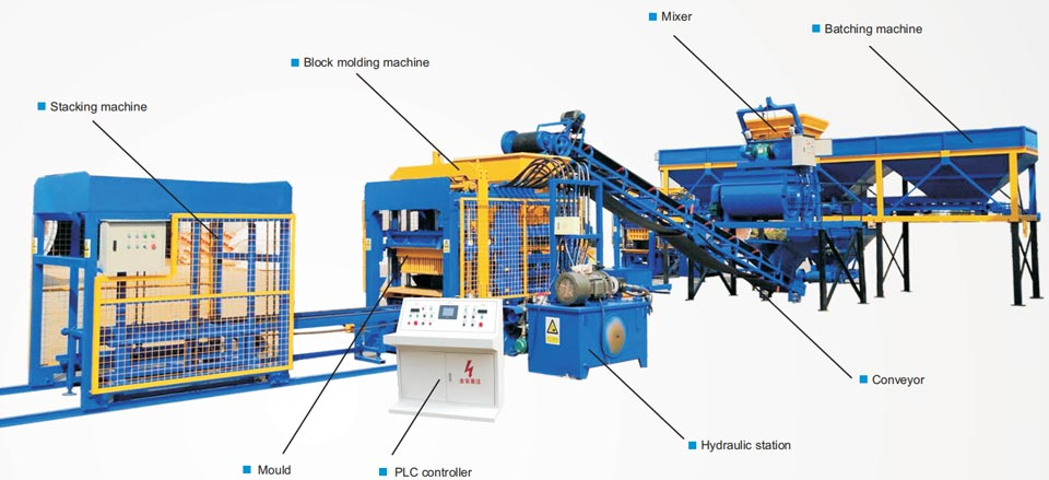 components of hollow brick machine