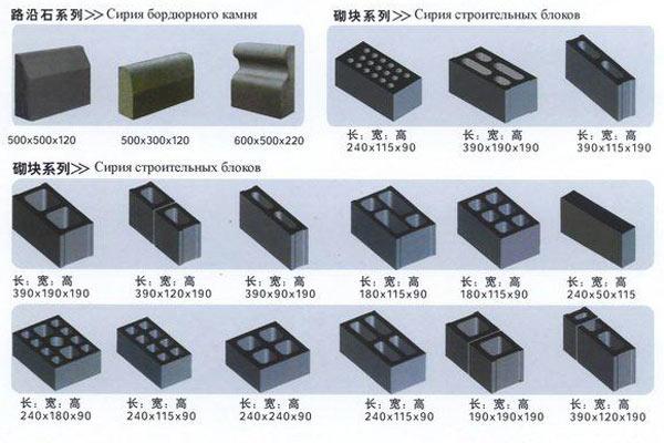 finished blocks