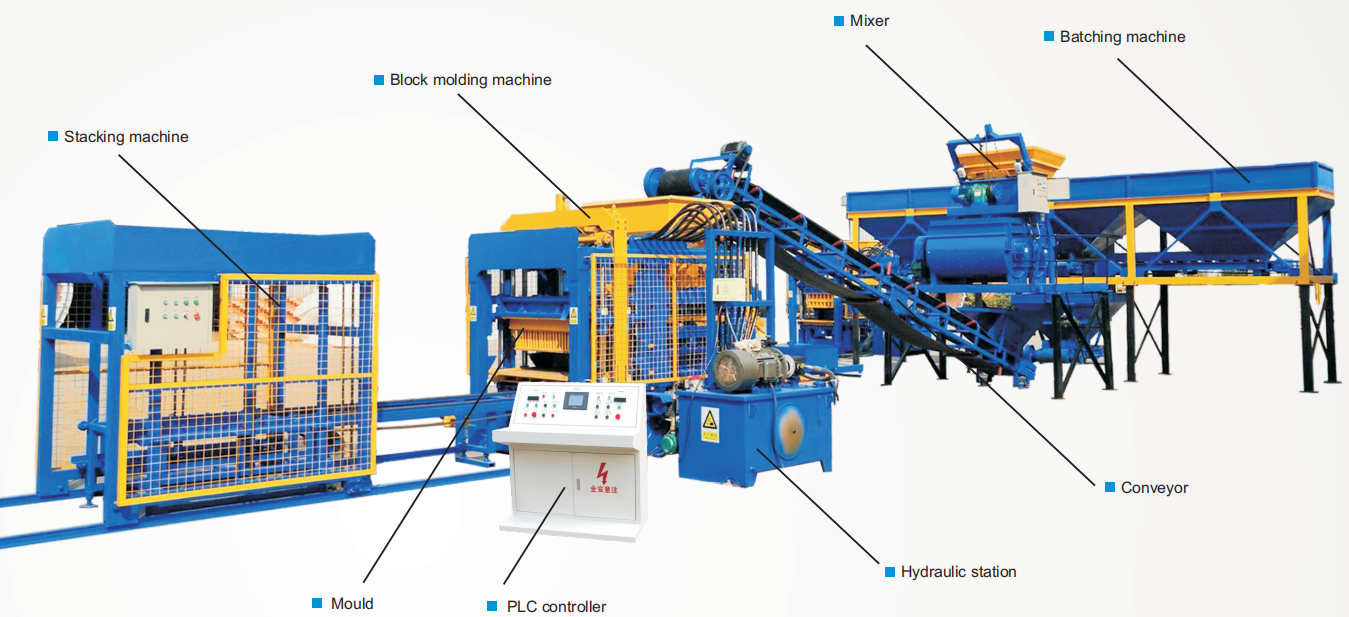 reasonable design of cement block machine
