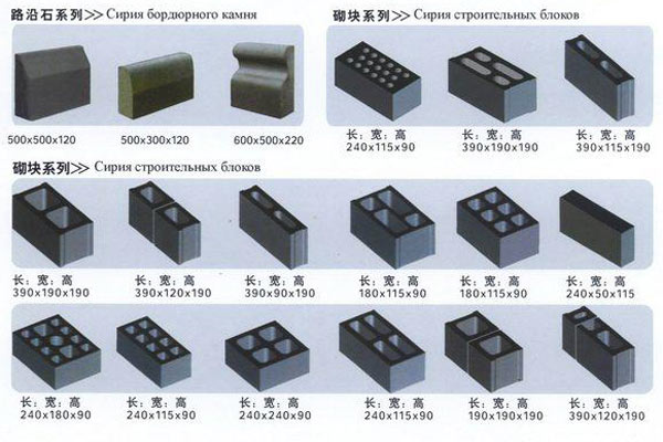 diferent blocks