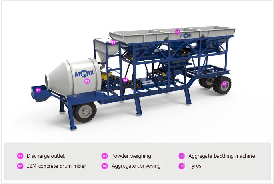 portable concrete mixer batch-plant